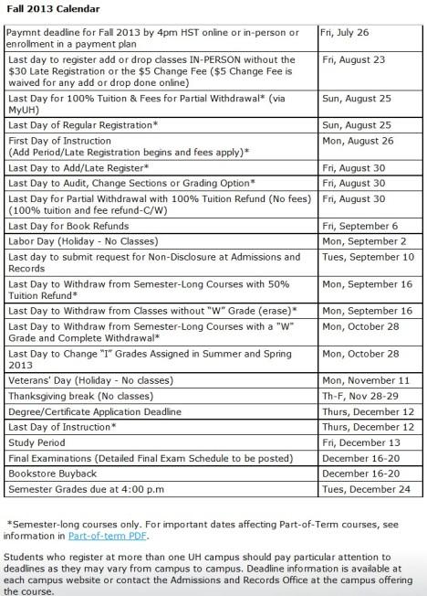 Leeward CC Fall 2013 calendar - retrieved 7/18/13. Click image to enlarge.