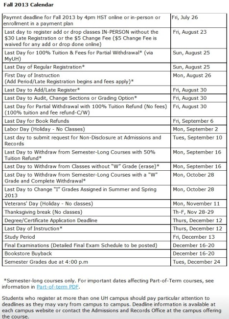 Leeward CC Fall 2013 calendar - retrieved 7/18/13. Click image to enlarge.