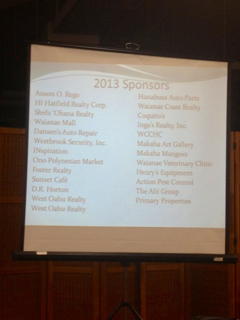 WCRC thanked the 2013 sponsors of the 96792 Pride calendar during their power point presentation.