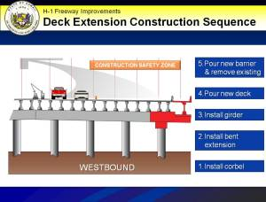 Deck Construction Sequence Click image to enlarge